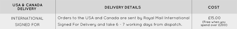 USA and Canada Delivery